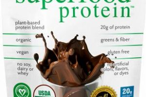 Superfood Protein Rich Chocolate Ground-Based Nutrition