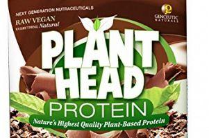 Protein Powder Chocolate Plant Head