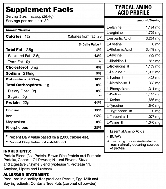ABV Cinnamon Spice
