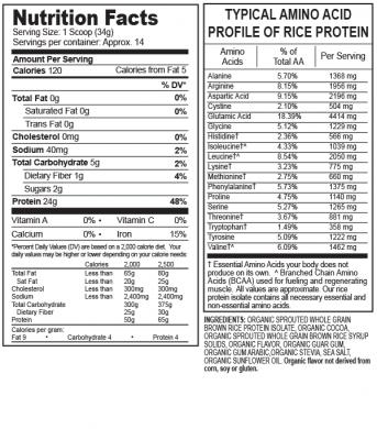 GNORPChocolate nutrition label
