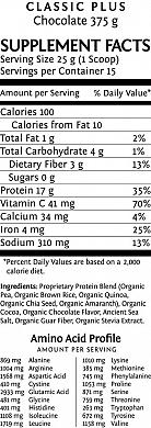 SunWarrior Classic Plus Chocolate nutrition label